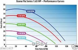 Econo Flo Pump VSA Waterway in-ground pool 165 VARIABLE SPEED motor 230V 1.65 HP